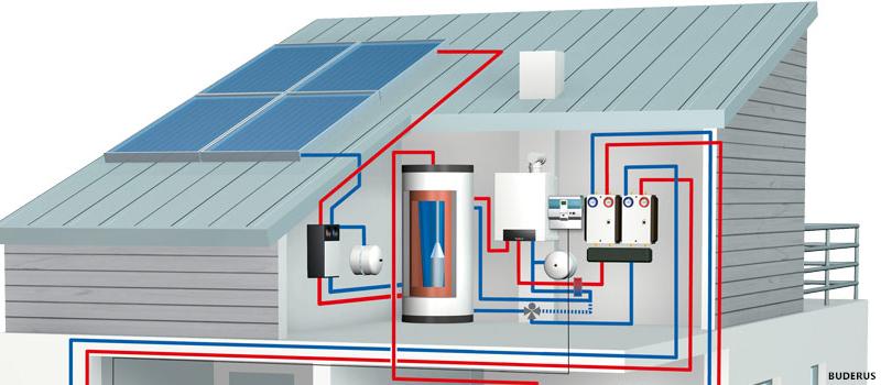 Solarheizung Timo Barz Haustechnik In Hude